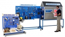 Amatrol's Thermal Training Systems